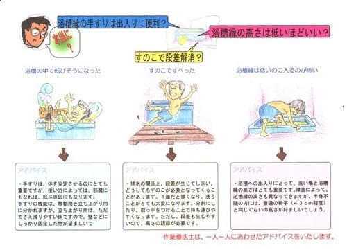 作業療法士会の住まいの工夫~お風呂編(2)~